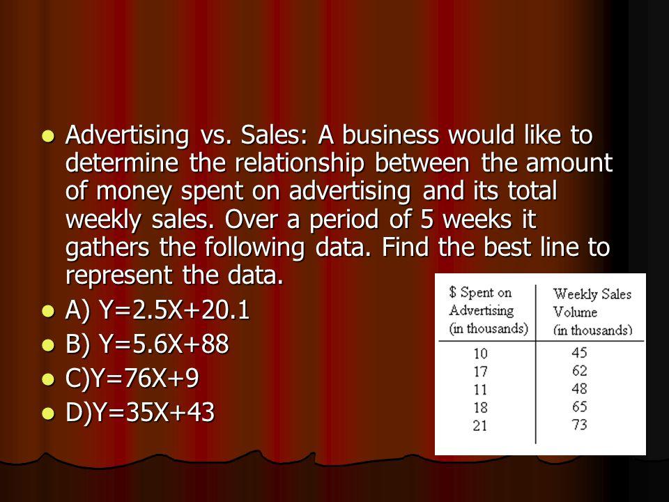 Advertising vs.