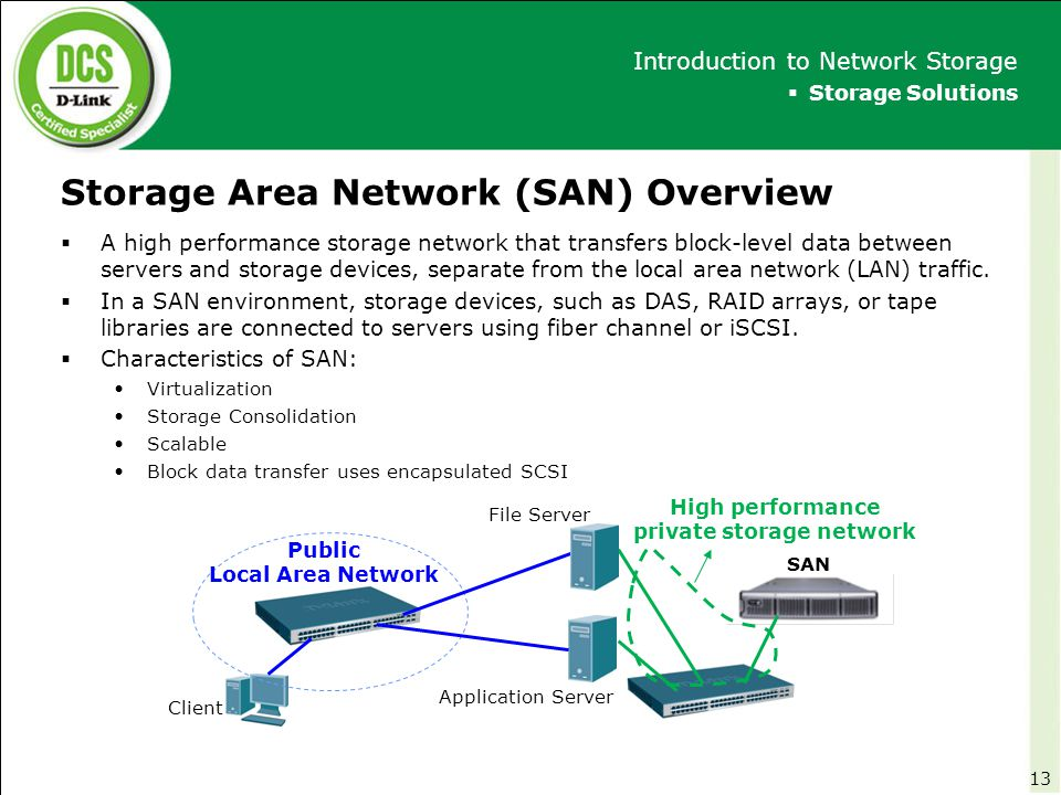 Storage Area Network (SAN) Overview  Storage Solutions Introduction to Network Storage  A high performance storage network that transfers block-leve