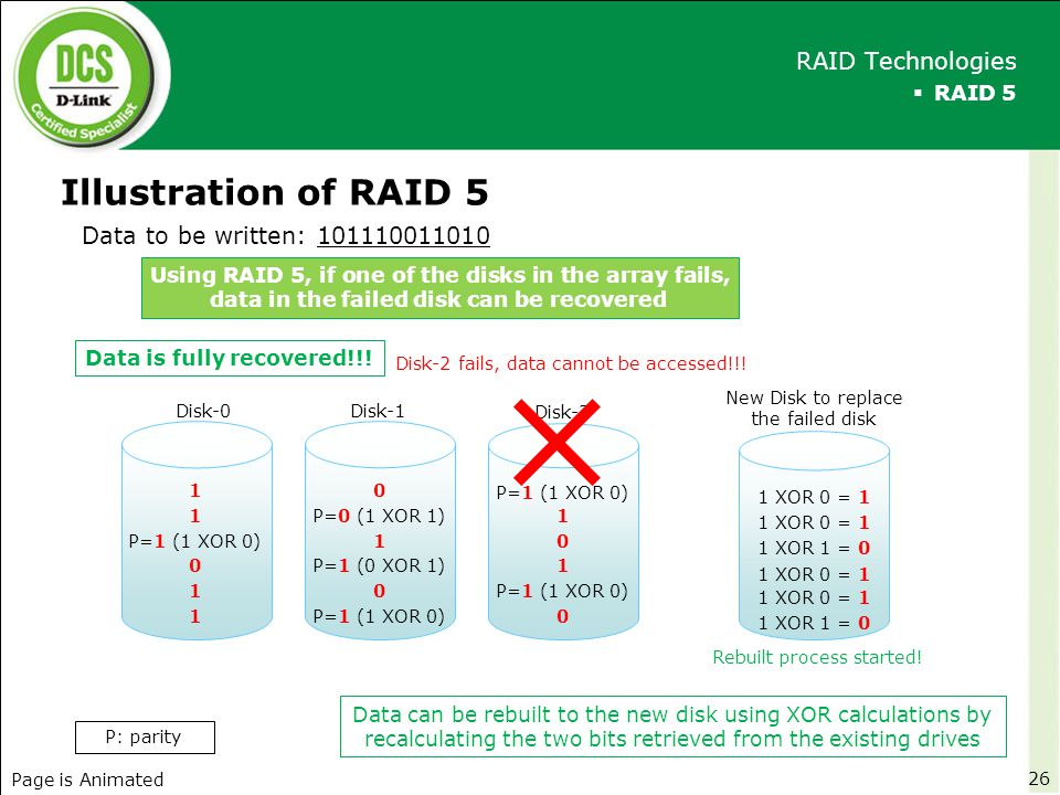 Illustration of RAID 5  RAID 5 RAID Technologies 26 Disk-0Disk-1 Disk-2 P: parity Using RAID 5, if one of the disks in the array fails, data in the f