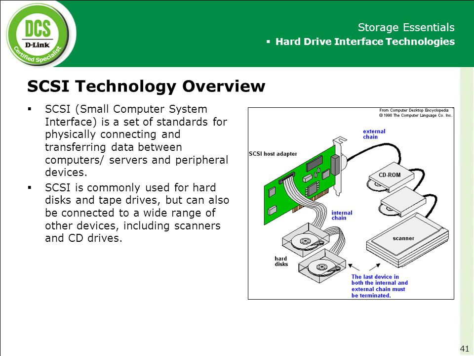 SCSI Technology Overview  Hard Drive Interface Technologies Storage Essentials  SCSI (Small Computer System Interface) is a set of standards for phy