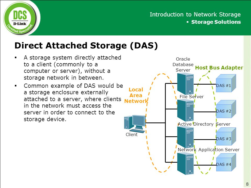Direct Attached Storage (DAS)  Storage Solutions Introduction to Network Storage  A storage system directly attached to a client (commonly to a comp