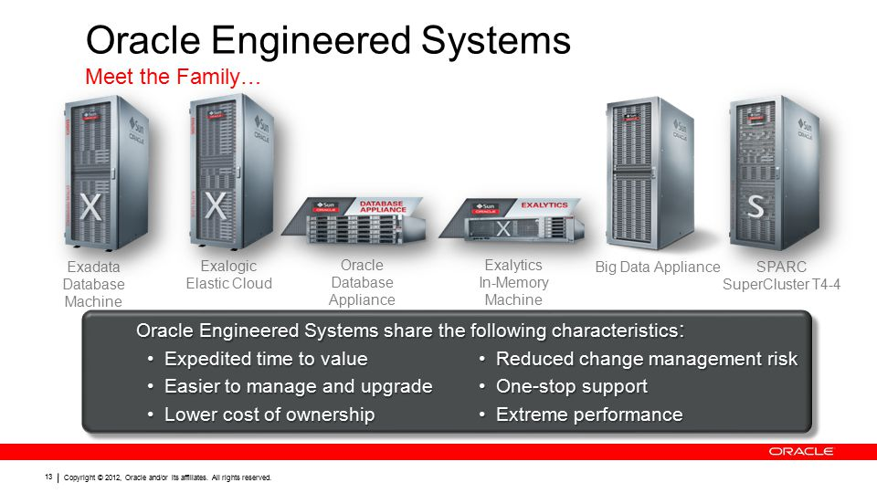 Copyright © 2012, Oracle and/or its affiliates. All rights reserved. 13 Oracle Engineered Systems Meet the Family… Expedited time to valueExpedited ti