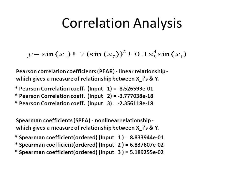 Main Effect Analysis RS-based 1-input Sobol decomposition: RSMSobol1: Normalized VCE (ordered) for input 1 = 1.003211e+00 RSMSobol1: Normalized VCE (ordered) for input 2 = 9.395314e-32 RSMSobol1: Normalized VCE (ordered) for input 3 = 4.440130e-33 McKay s correlation ratio: INPUT 1 = 7.27e-01 (raw = 2.02e-09) INPUT 2 = 1.14e-11 (raw = 3.17e-20) INPUT 3 = 1.77e-35 (raw = 4.92e-44)