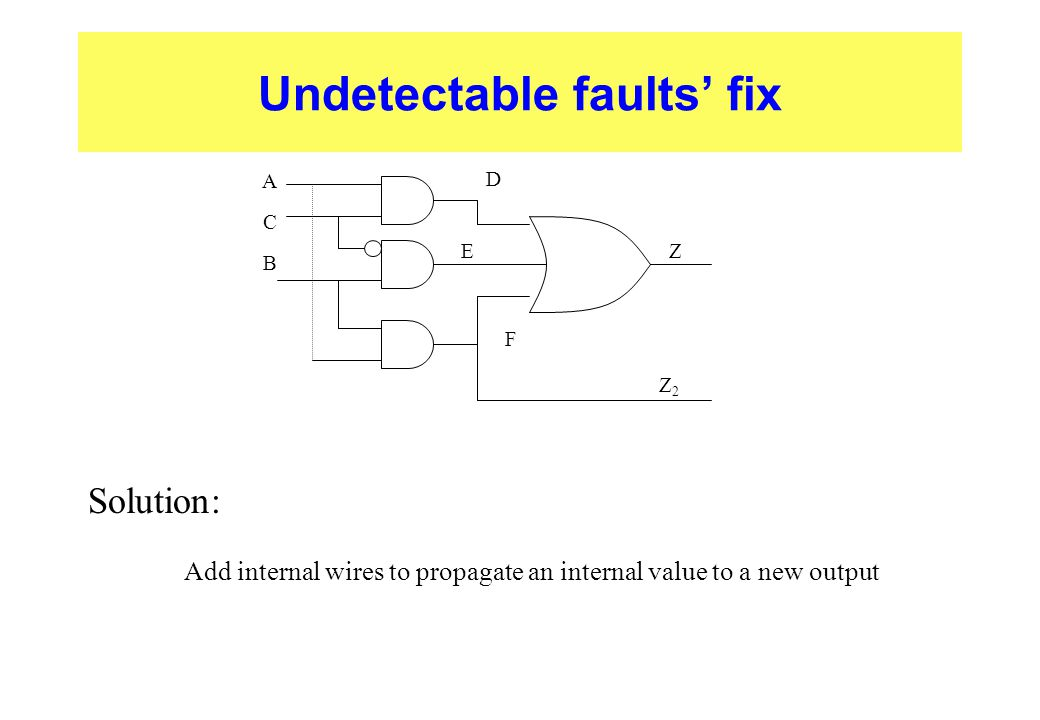 Undetectable faults' fix ACBACB Z D F Solution: Add internal wires to propagate an internal value to a new output E Z2Z2