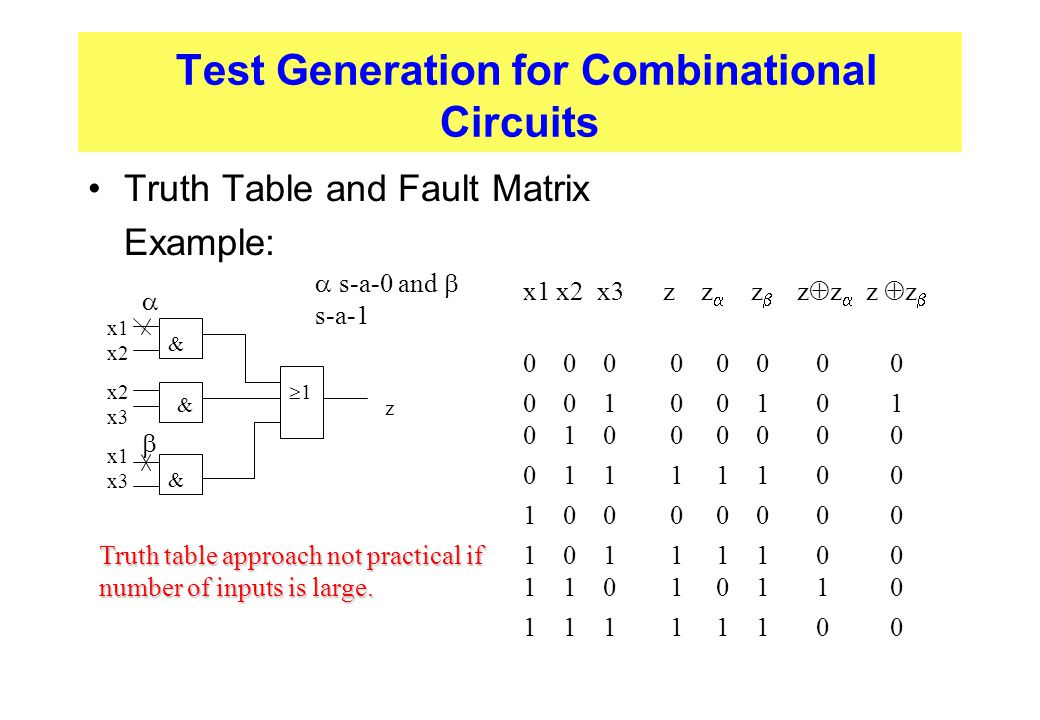 Test Generation for Combinational Circuits Truth Table and Fault Matrix  Example: x1 x2 x3 z z  z  z  z  z  z  0 0 0 0 0 0 1 0 0 1 0 1 0 1 0 0