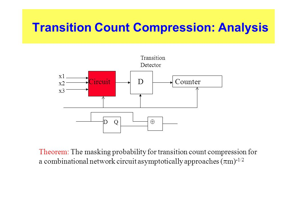 Transition Count Compression: Analysis CircuitCounter x1 x2 x3 D Transition Detector Theorem: The masking probability for transition count compression