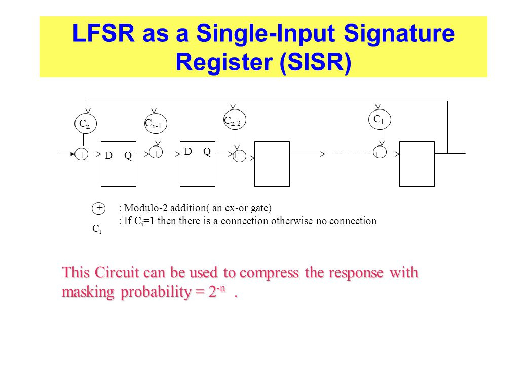 LFSR as a Single-Input Signature Register (SISR) + ++ CnCn C n-1 C n-2 C1C1 D Q+ + CiCi : Modulo-2 addition( an ex-or gate) : If C i =1 then there is