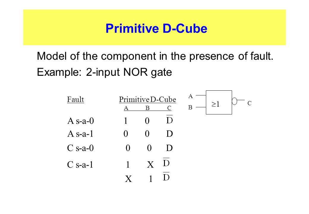 Primitive D-Cube  Model of the component in the presence of fault.  Example: 2-input NOR gate Fault Primitive D-Cube A s-a-0 1 0 A B C A s-a-1 0 0 D