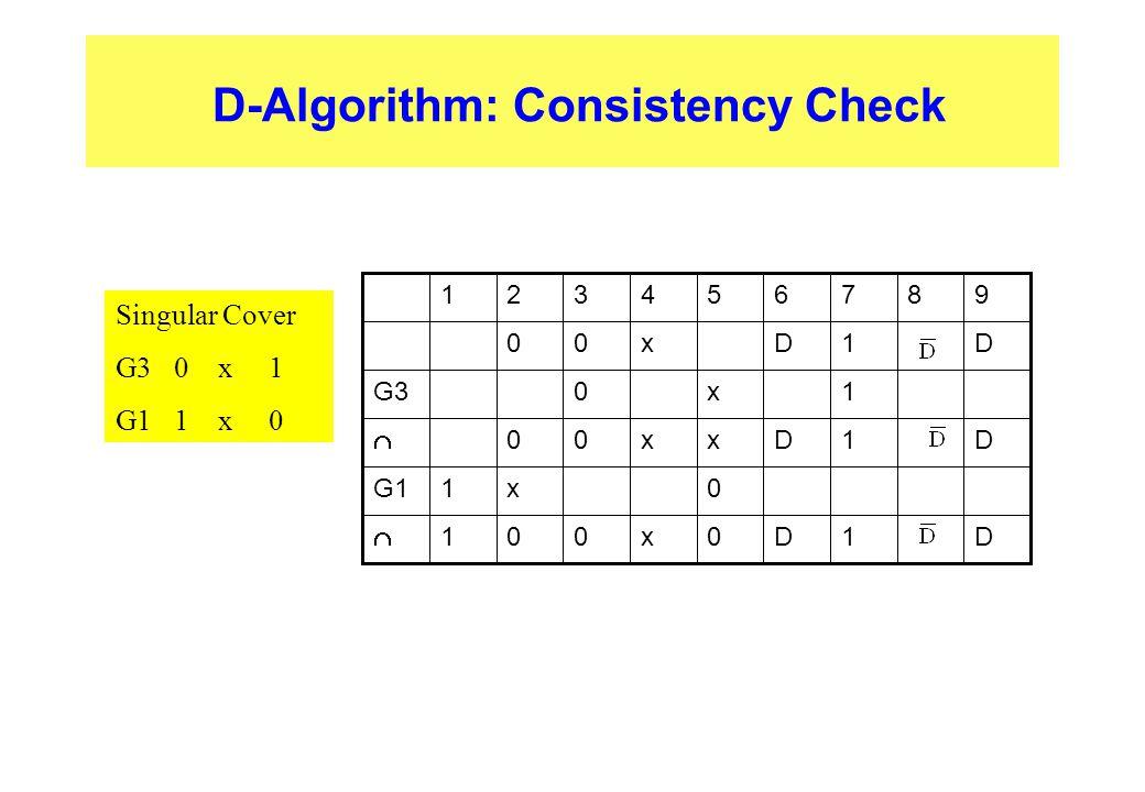 D-Algorithm: Consistency Check D1D0x001  0x1G1 D1Dxx00  1x0G3 D1Dx00 987654321 Singular Cover G3 0 x 1 G1 1 x 0