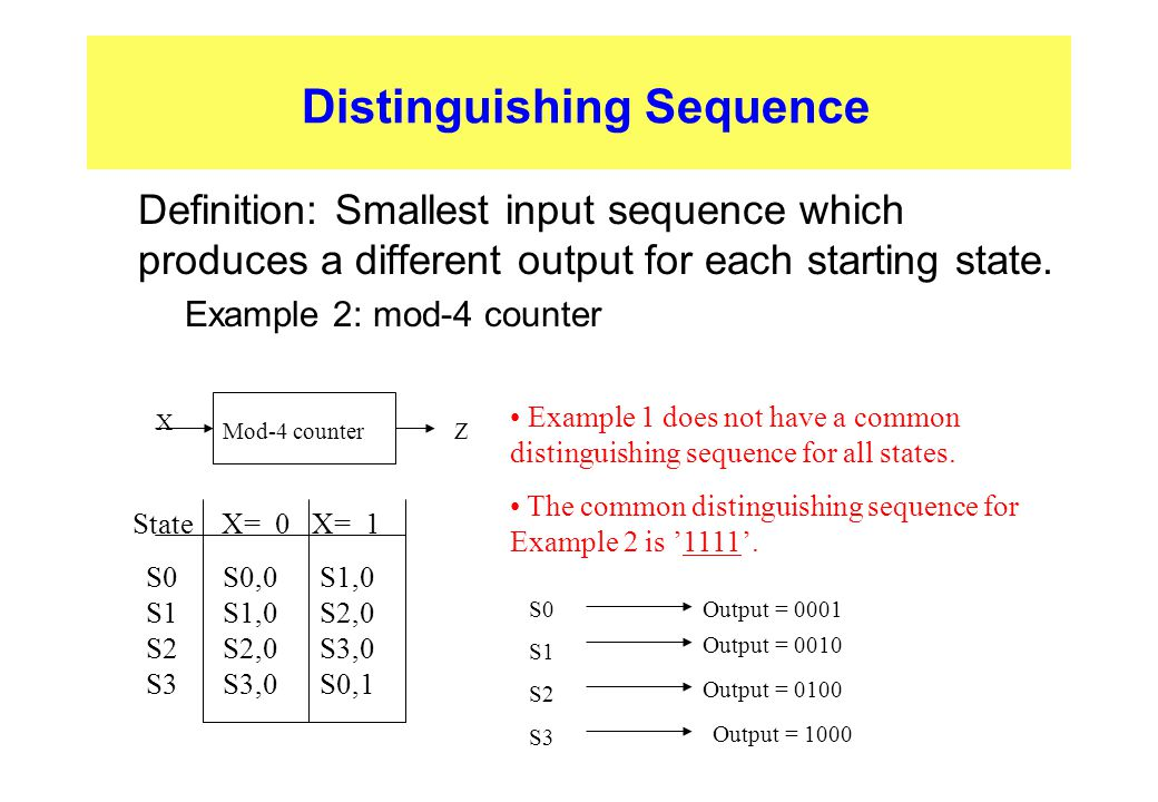 Distinguishing Sequence  Definition: Smallest input sequence which produces a different output for each starting state.  Example 2: mod-4 counter S0