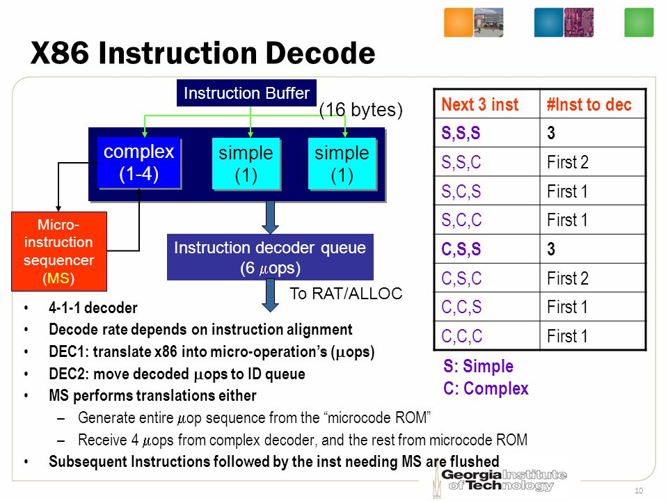 10 X86 Instruction Decode 4-1-1 decoder Decode rate depends on instruction alignment DEC1: translate x86 into micro-operation's (  ops) DEC2: move de