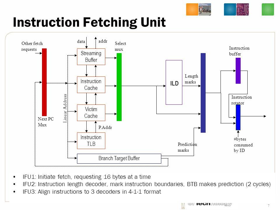 7 Instruction Fetching Unit IFU1: Initiate fetch, requesting 16 bytes at a time IFU2: Instruction length decoder, mark instruction boundaries, BTB mak