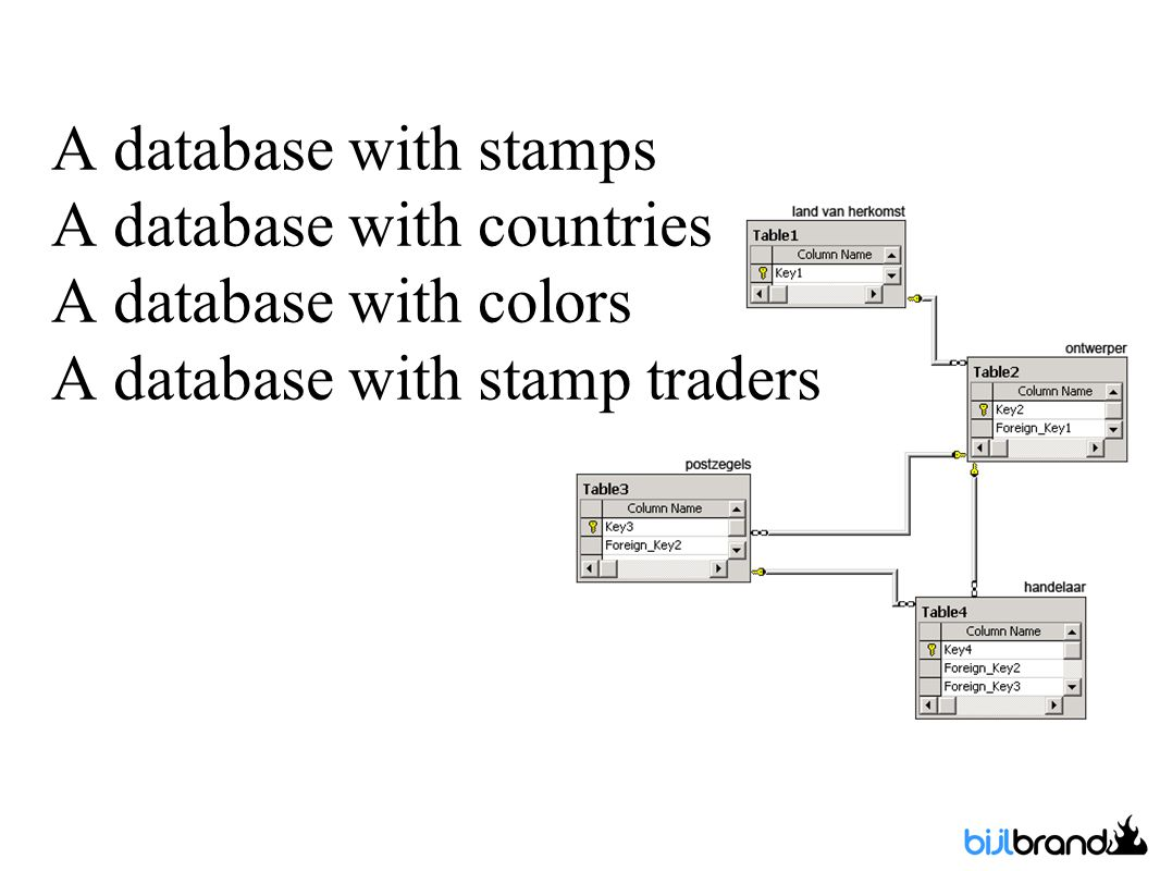 A database with stamps A database with countries A database with colors A database with stamp traders