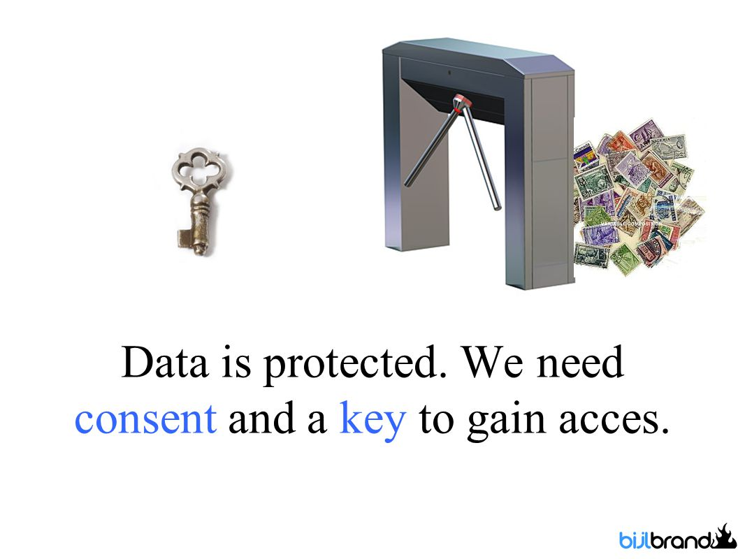Data is protected. We need consent and a key to gain acces.
