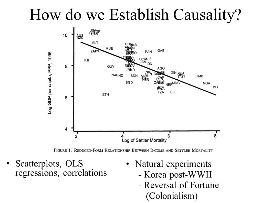 How do we Establish Causality.