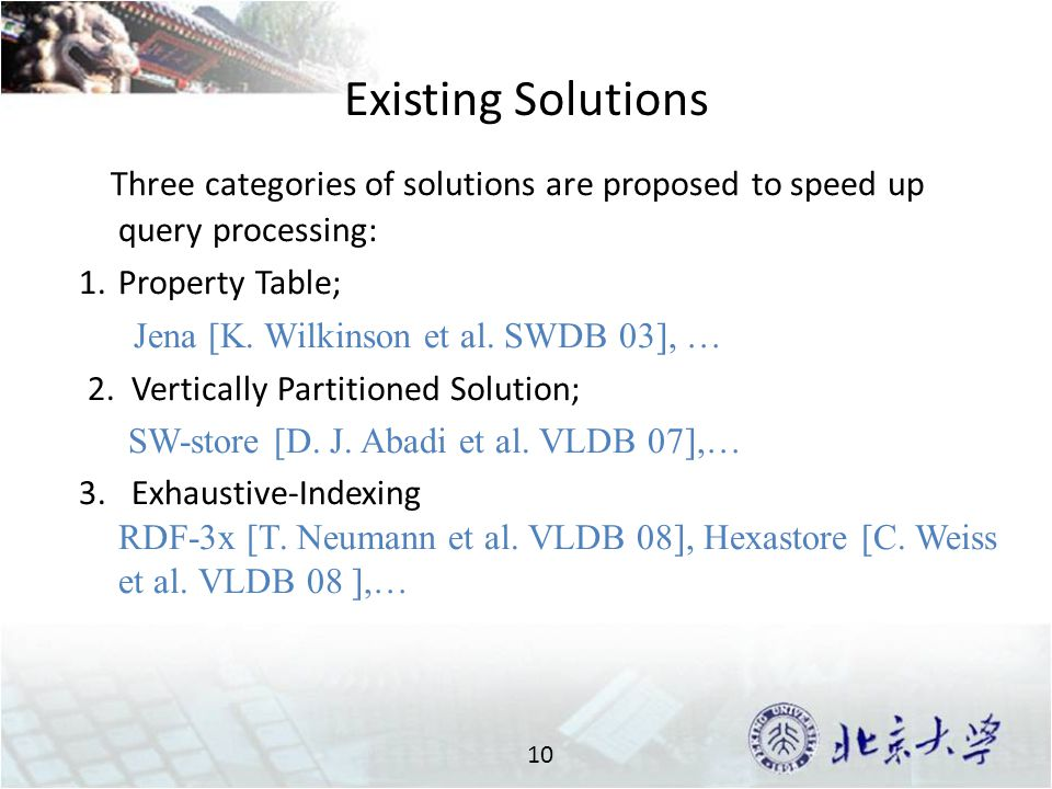 Existing Solutions Three categories of solutions are proposed to speed up query processing: 1.Property Table; Jena [K.