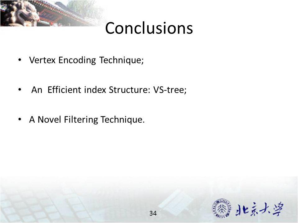 Conclusions Vertex Encoding Technique; An Efficient index Structure: VS-tree; A Novel Filtering Technique.
