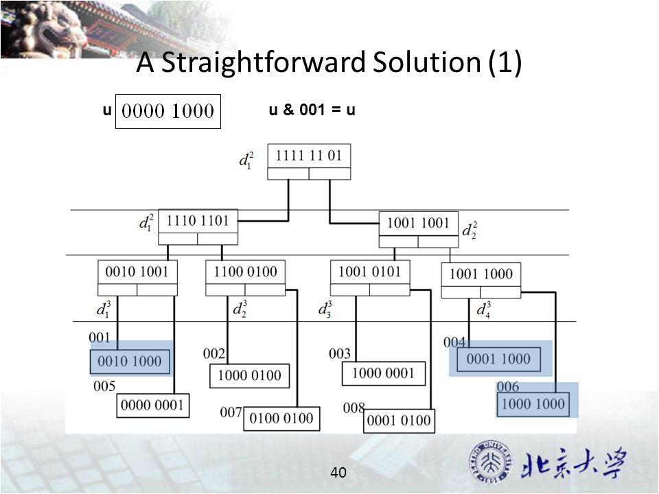 A Straightforward Solution (1) 40 uu & 001 = u