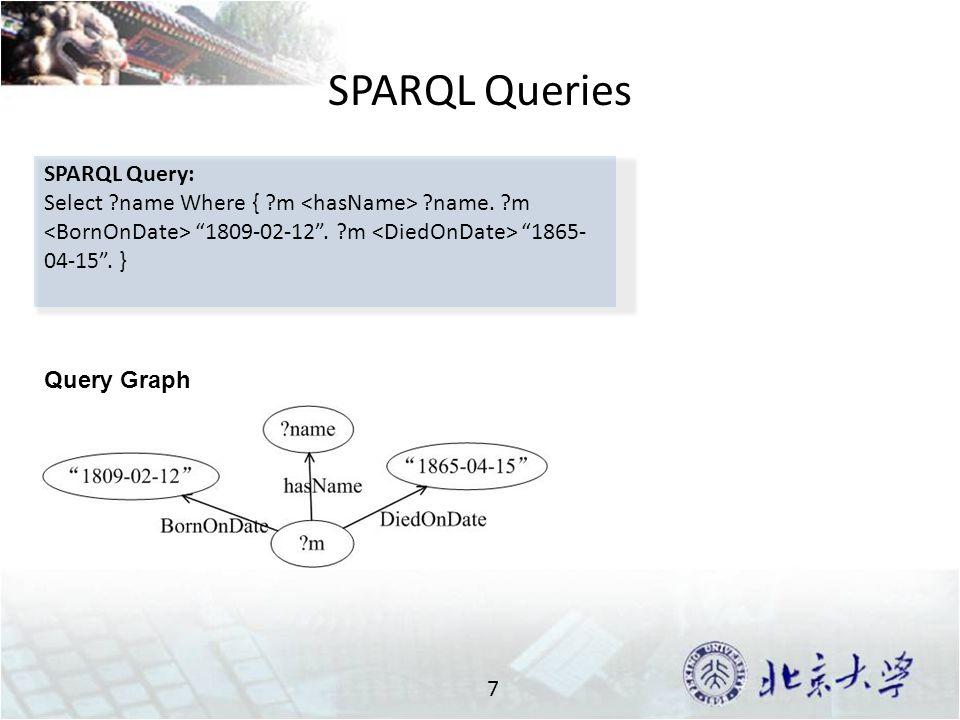 SPARQL Queries 7 SPARQL Query: Select name Where { m name.