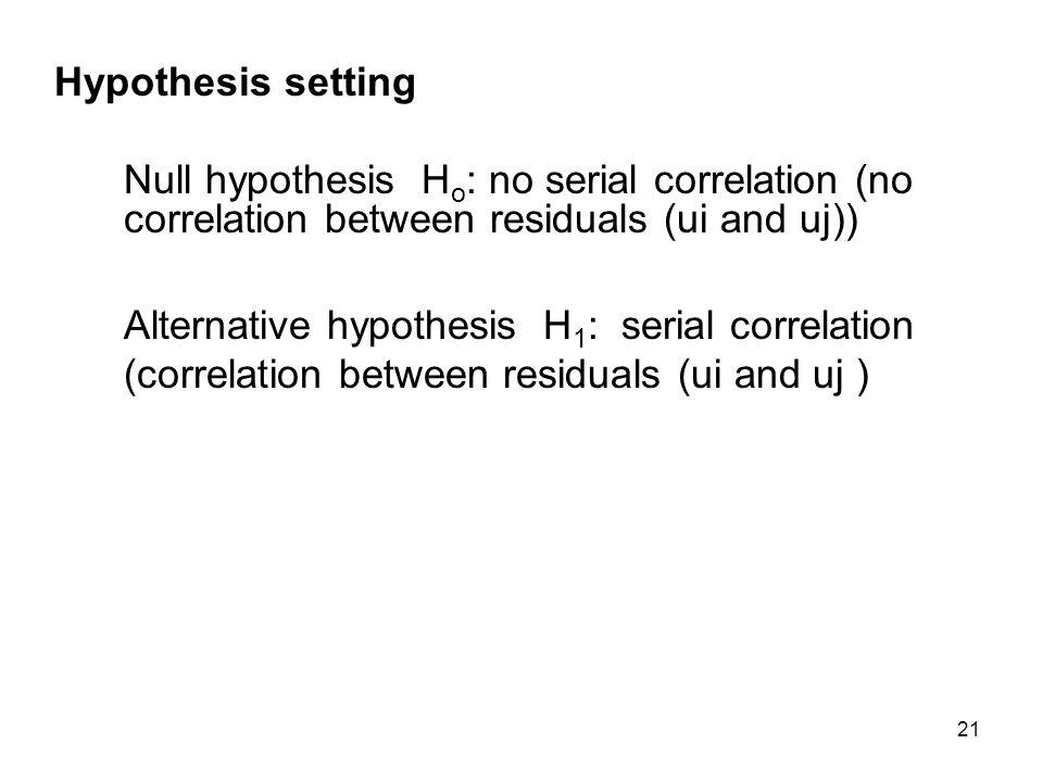 21 Hypothesis setting Null hypothesis H o : no serial correlation (no correlation between residuals (ui and uj)) Alternative hypothesis H 1 : serial correlation (correlation between residuals (ui and uj )