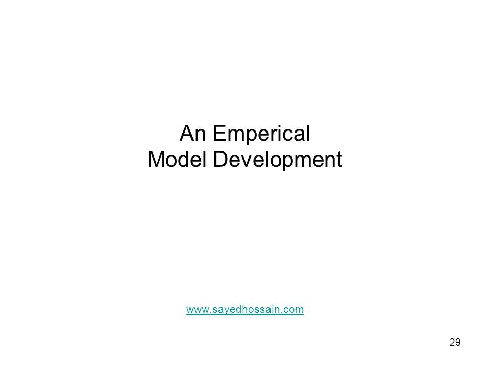 29 An Emperical Model Development www.sayedhossain.com