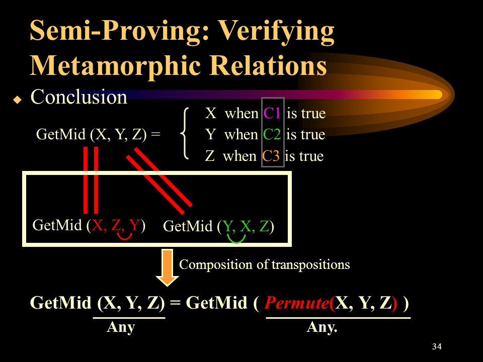 34 X when C1 is true GetMid (X, Y, Z) =Y when C2 is true Z when C3 is true Semi-Proving: Verifying Metamorphic Relations ConclusionConclusion GetMid