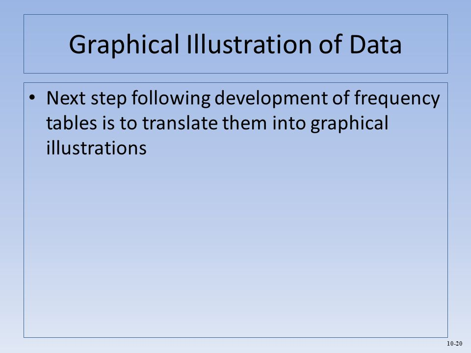 10-20 Graphical Illustration of Data Next step following development of frequency tables is to translate them into graphical illustrations