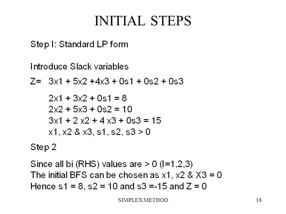 SIMPLEX METHOD18 INITIAL STEPS