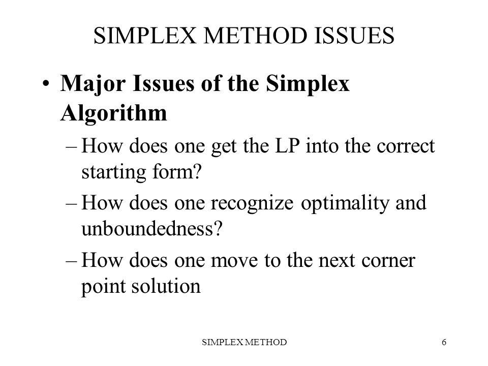 SIMPLEX METHOD27 Simplex Steps ( Max Problem) Step 0.