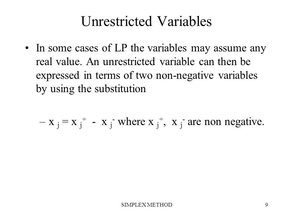 SIMPLEX METHOD20 Entering & Leaving Variable Variable x2 is chosen as entering variable as c2 – z2 is the largest positive number.