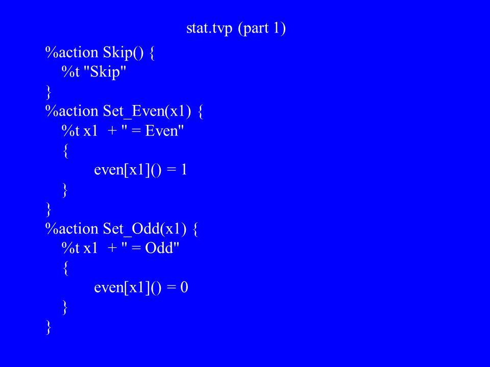 stat.tvp (part 1) %action Skip() { %t