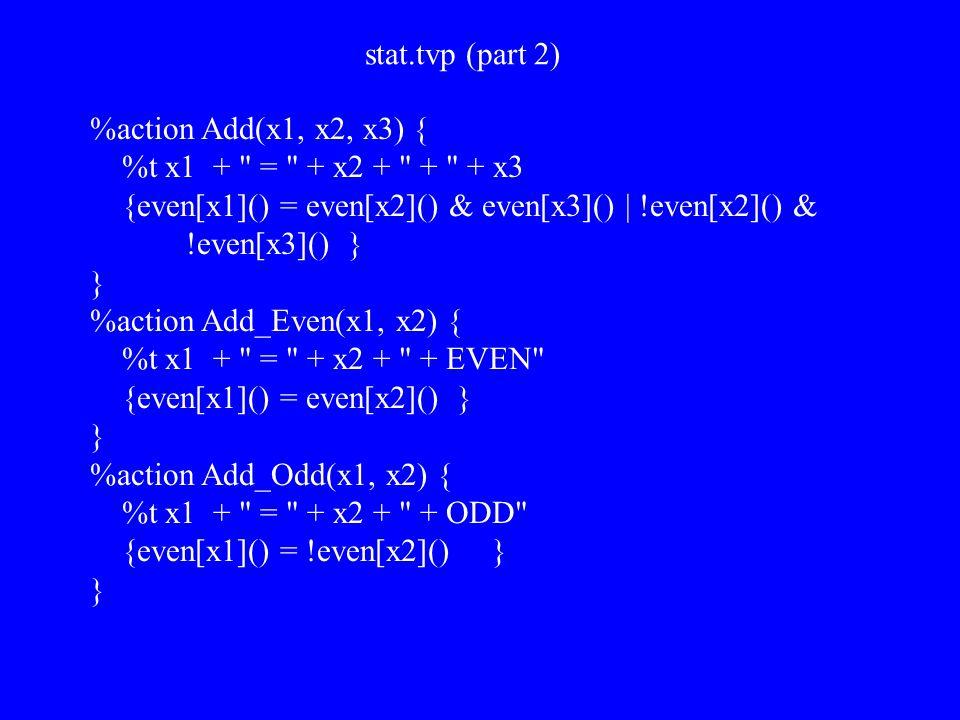 stat.tvp (part 2) %action Add(x1, x2, x3) { %t x1 +