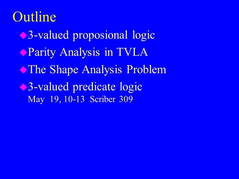 Outline u 3-valued proposional logic u Parity Analysis in TVLA u The Shape Analysis Problem u 3-valued predicate logic May 19, 10-13 Scriber 309