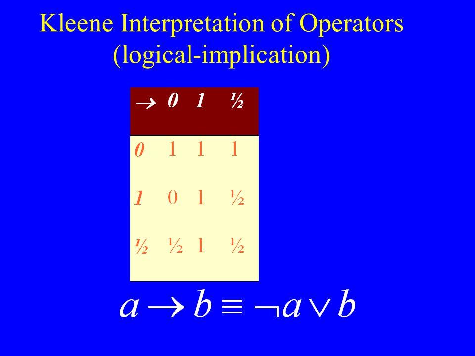 Kleene Interpretation of Operators (logical-implication)