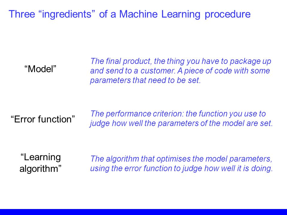"""Three """"ingredients"""" of a Machine Learning procedure """"Model"""" The final product, the thing you have to package up and send to a customer. A piece of cod"""