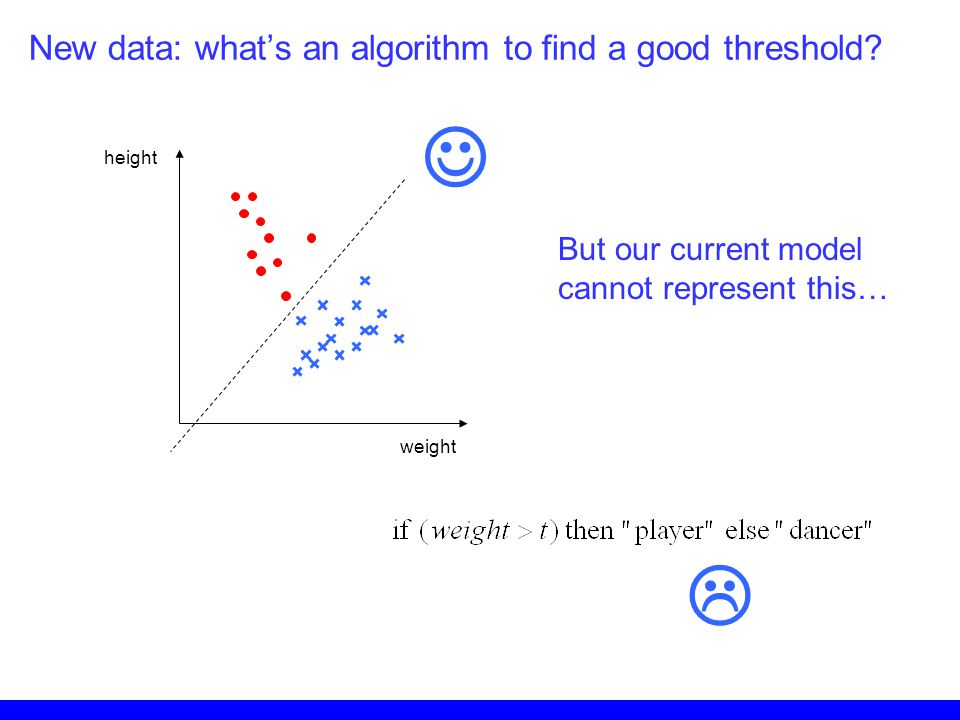 height weight New data: what's an algorithm to find a good threshold? But our current model cannot represent this… 