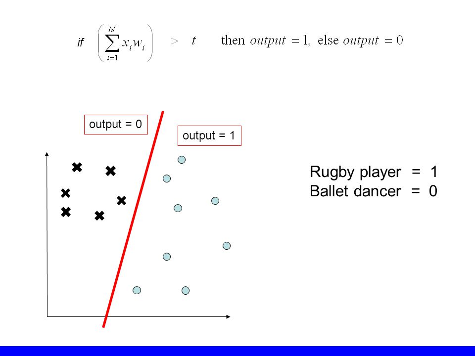 output = 1 output = 0 if Rugby player = 1 Ballet dancer = 0