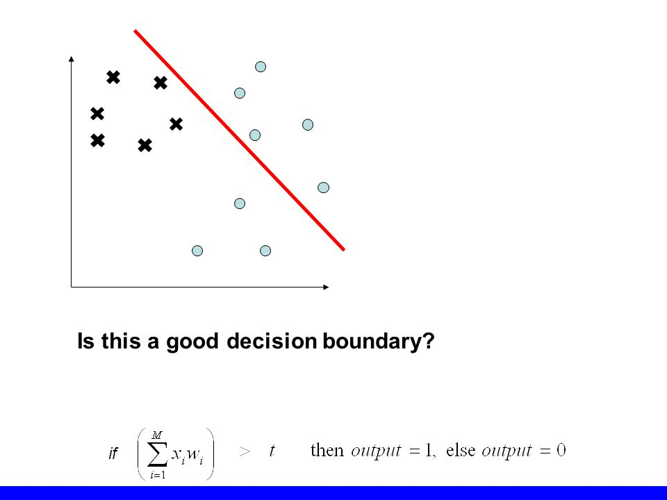Is this a good decision boundary? if