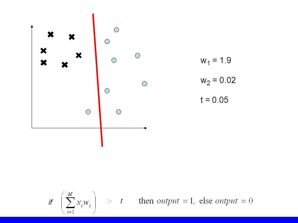 w 1 = 1.9 w 2 = 0.02 t = 0.05 if
