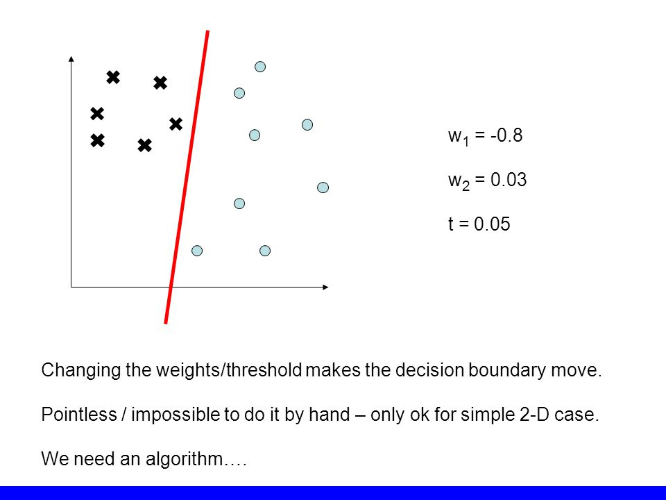 Changing the weights/threshold makes the decision boundary move. Pointless / impossible to do it by hand – only ok for simple 2-D case. We need an alg