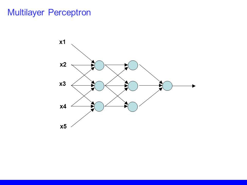 Multilayer Perceptron x1 x2 x3 x4 x5