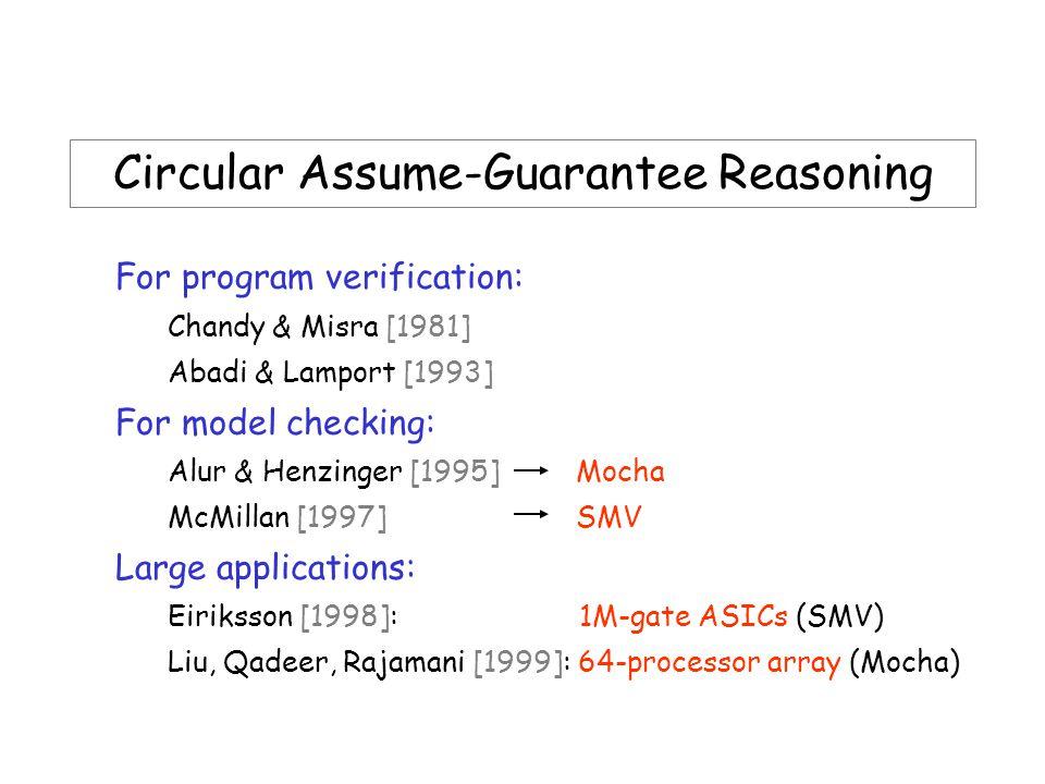 For program verification: Chandy & Misra [1981] Abadi & Lamport [1993] For model checking: Alur & Henzinger [1995] Mocha McMillan [1997] SMV Large applications: Eiriksson [1998]: 1M-gate ASICs (SMV) Liu, Qadeer, Rajamani [1999]: 64-processor array (Mocha) Circular Assume-Guarantee Reasoning