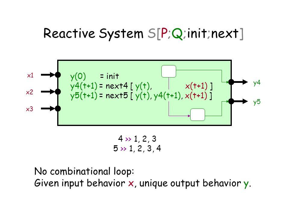 Reactive System S[P;Q;init;next] No combinational loop: Given input behavior x, unique output behavior y.