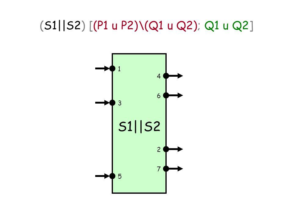 (S1||S2) [(P1 u P2)\(Q1 u Q2); Q1 u Q2] 1 3 6 4 5 7 2 S1||S2