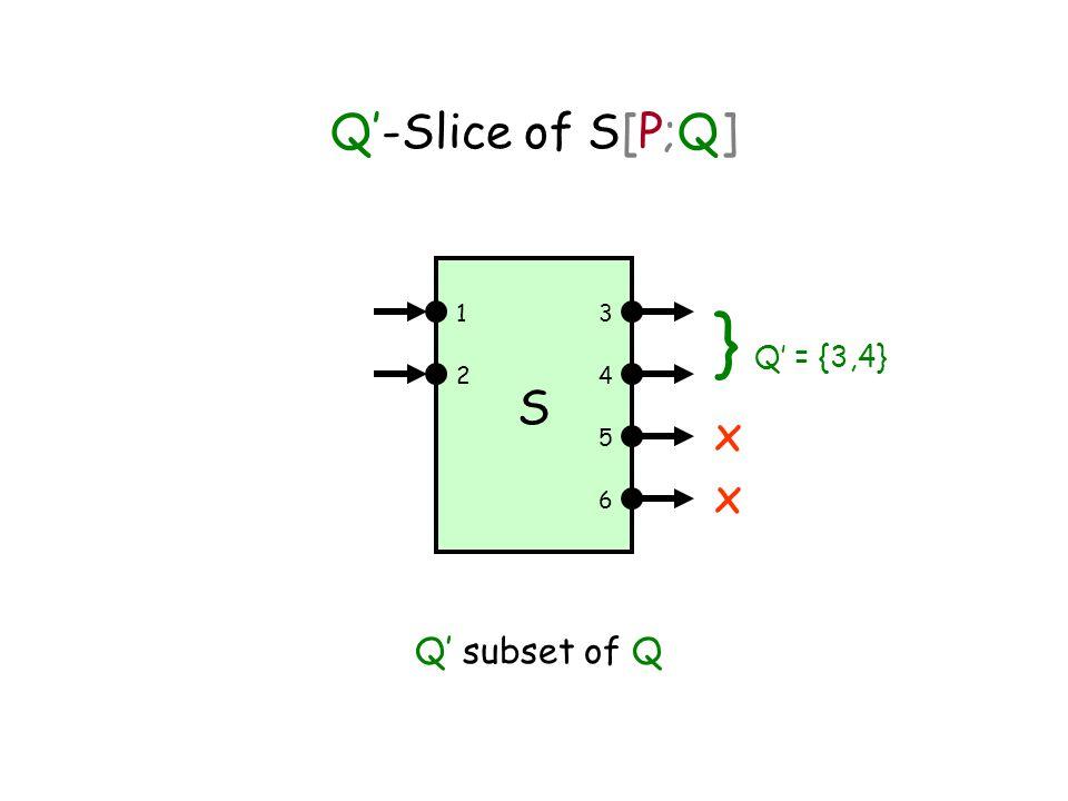 Q'-Slice of S[P;Q] Q' subset of Q S 1 24 3 5 6 } Q' = {3,4} x x