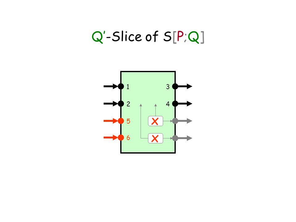 Q'-Slice of S[P;Q] 1 5 24 3 6 x x