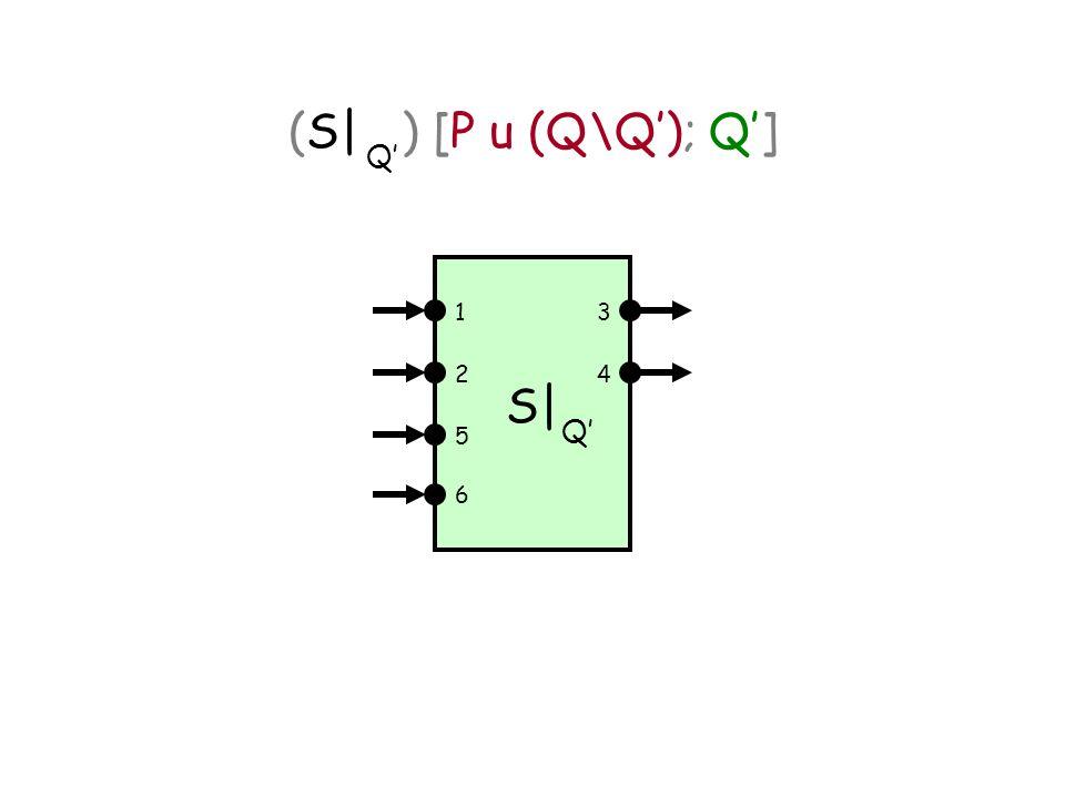 (S| ) [P u (Q\Q'); Q'] S| 1 5 24 3 6 Q'