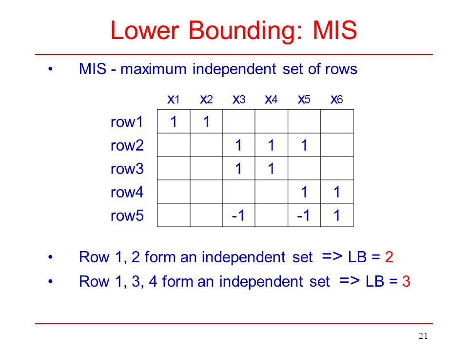 21 Lower Bounding: MIS MIS - maximum independent set of rows Row 1, 2 form an independent set => LB = 2 Row 1, 3, 4 form an independent set => LB = 3 x1x1 x2x2 x3x3 x4x4 x5x5 x6x6 row111 row2111 row311 row411 row5 1