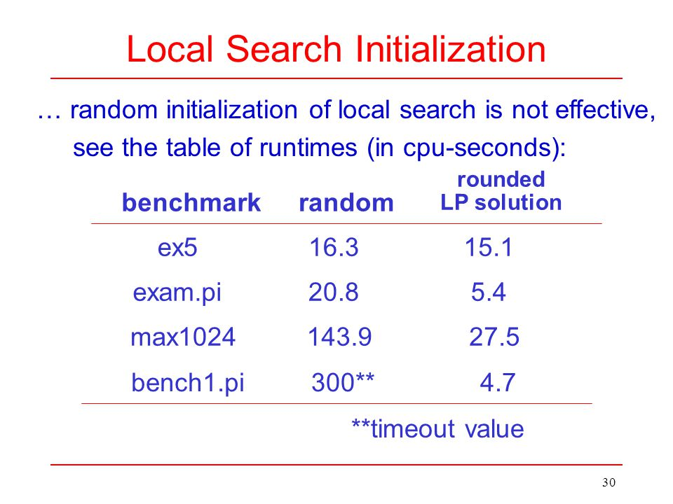 30 Local Search Initialization ex516.315.1 exam.pi20.85.4 max1024143.927.5 … random initialization of local search is not effective, see the table of