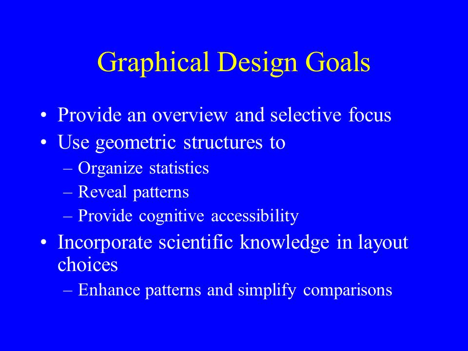 Graphical Design Goals Provide an overview and selective focus Use geometric structures to –Organize statistics –Reveal patterns –Provide cognitive accessibility Incorporate scientific knowledge in layout choices –Enhance patterns and simplify comparisons